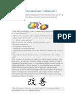Factors That Affect Improvement of Productivity