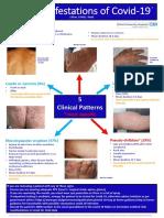 Covid-19 Skin manifestations- FINAL