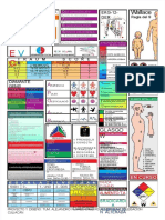 pdf-escalas-acronimos-y-nemotecnias-para-tabla