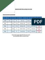 sanctions cirj du 11 dc 2019 (2).pdf