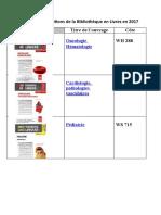 liste_des_acquisitions_de_la_bibliothèque_en_2017
