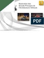 Illustration_des_grands_principes_de_l_architecture_véhicule