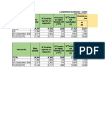 REPORTE DE AVANCE DE METAS 03-09-2020- ACOMPAÑAMIENTO PEDAGÓGICO - UGEL PICHANAKI.xlsx