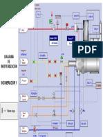 Diagrama de independización Incinerador 1