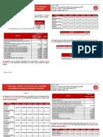 PTAR 1005 Tarifa TV satelital, internet Inal y línea fija V359_0420.pdf
