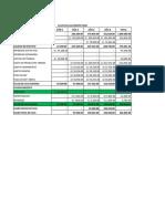 SOLUCION TODO INDICADORES DE EVALUACION FINANCIERA