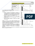 cours_diagramme de Pareto en nt