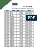 relacion-oferta-de-plazas-remuneradas-del-proceso-complementario-nacional-serums-2020-1-v2.xlsx