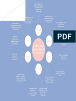 El papel de la administración financiera
