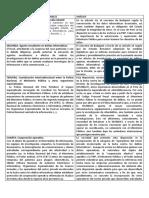 Dispociones complementarias finales ley 30096