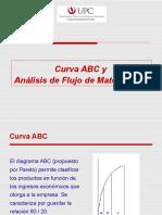 Curva ABC-DP