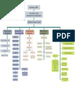 Finance Division (1)