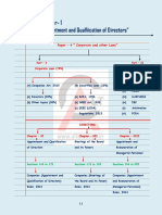 Final_Law_Lecture_1_Appointment_and_Qualification_of_Directors.pdf