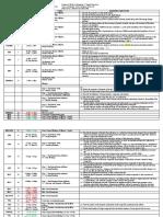 Scheme of Work (Chemistry, Year 9).doc