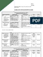 planificarea_unitatilor_clasa_a_3a