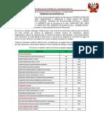 TDR ARMADO INSTALACION DE COBERTURA metalica.docx