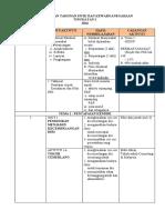 RPT SIVIK (TING.2) 2016.docx