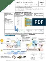 rappel programmation brevet