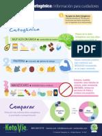 spanish_keto-diet-101