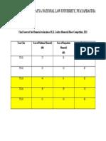 Final Memo Scores.pdf