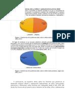 ANALISIS CRITICO. Situaciónde la Niñez y adolescencia en el Perú.