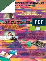 Infografía de las funciones de las Actitudes.