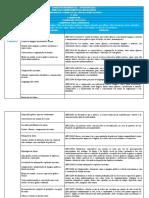 Documento Curricular para Anápolis 2020 (2) (2).docx