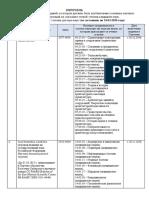 Perechen_VAK_20200324_spec.pdf