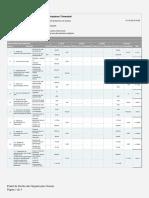 Indicadores CTA OSINFO1 - Nov.19.pdf
