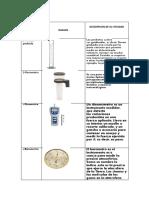 Fisica1 métodos de medidas