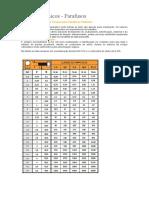 Artigos Técnicos 1.docx