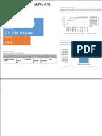 Informe General de Costos