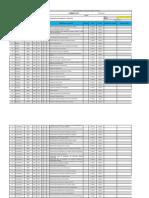 FT-SST-001 Formato Listado Maestro de Documentos y Registros.xlsx