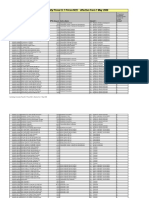 Cambridge ELT NZD Prices List