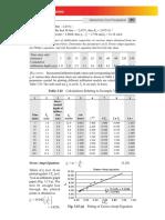 K. Subramanya - Engineering Hy-Hill Education (India) (2009) 106.pdf