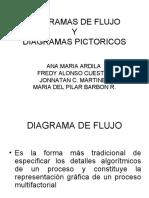 Diagramas de flujo y pictoricos.ppt