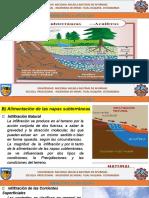 6 Aguas subterraneas 2