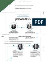 Psicoanálisis - por Cristian David Duque Cardona [Infografía]