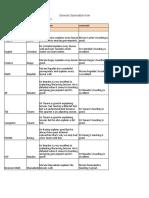 gen observation form pattern