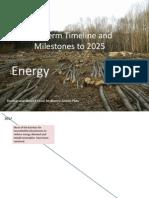 Energy Mid Term Milestones