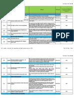 Civil Work Checklist.xlsx