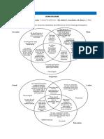 PENULLAR_LEARNING ACTIVITY 2.docx