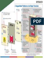 Ficha 9 Estándar de Seguridad Tableros de Baja Tensión.pdf