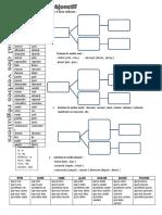 conjugaison-au-subjonctif-present-fiche-pedagogique_66983.docx