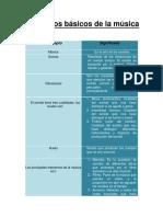Guia de conceptos básicos en la música.pdf