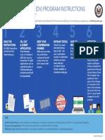 Infographic-How to Apply-DV-Program-2022-English
