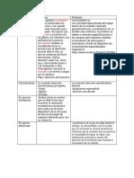 GFDE_Definiendo la Vocacion y profesion.pdf