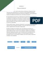 evidencia-tres-foro-sistemas-de-distribuciondocx