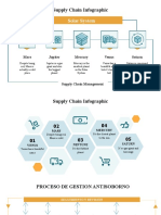 Supply Chain Infographics Premium by Miguel