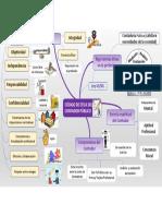 424524250-Mapa-Mental-Codigo-de-Etica.pdf